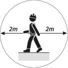 Работен обхват на при работа на височини е радиусът от два метра от точката на закрепване на потребителя. Не се допуска друг човек или оборудване в този диапазон поради възможността за повреда, причинена от падащ инструмент.
