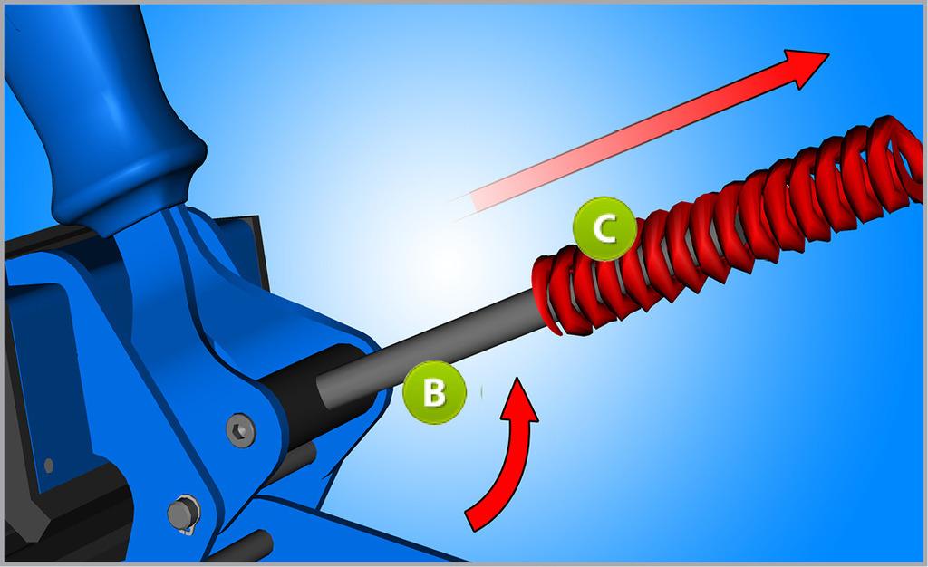 Zatlačte rukoväť smerom k čeľusti a vytiahnite kľučku (B) od vodiacej páky, vyberte pružinu (C).